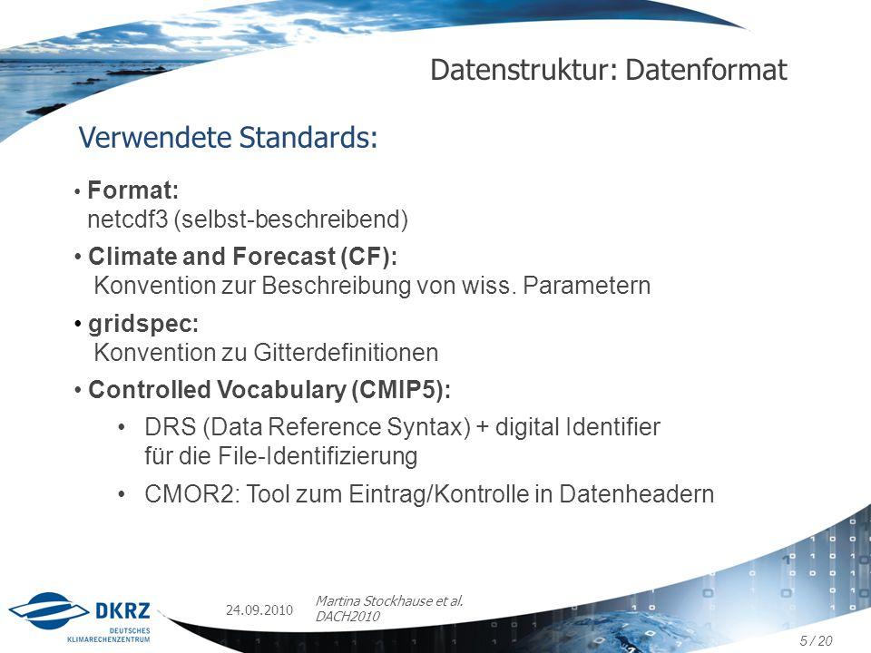 Datenstruktur: Datenformat