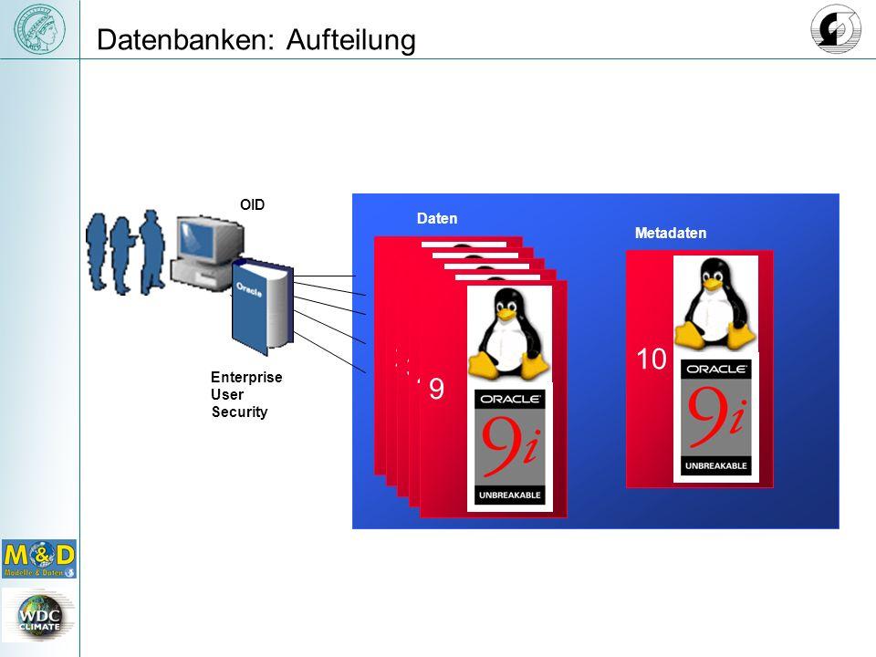 Datenbanken: Aufteilung