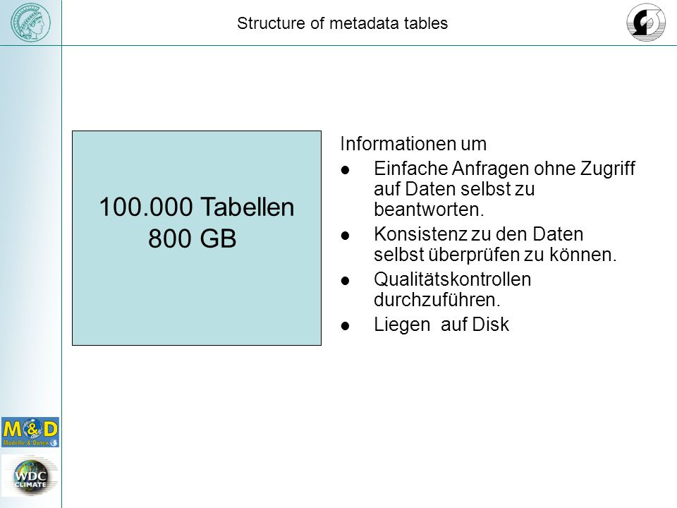 Structure of metadata tables