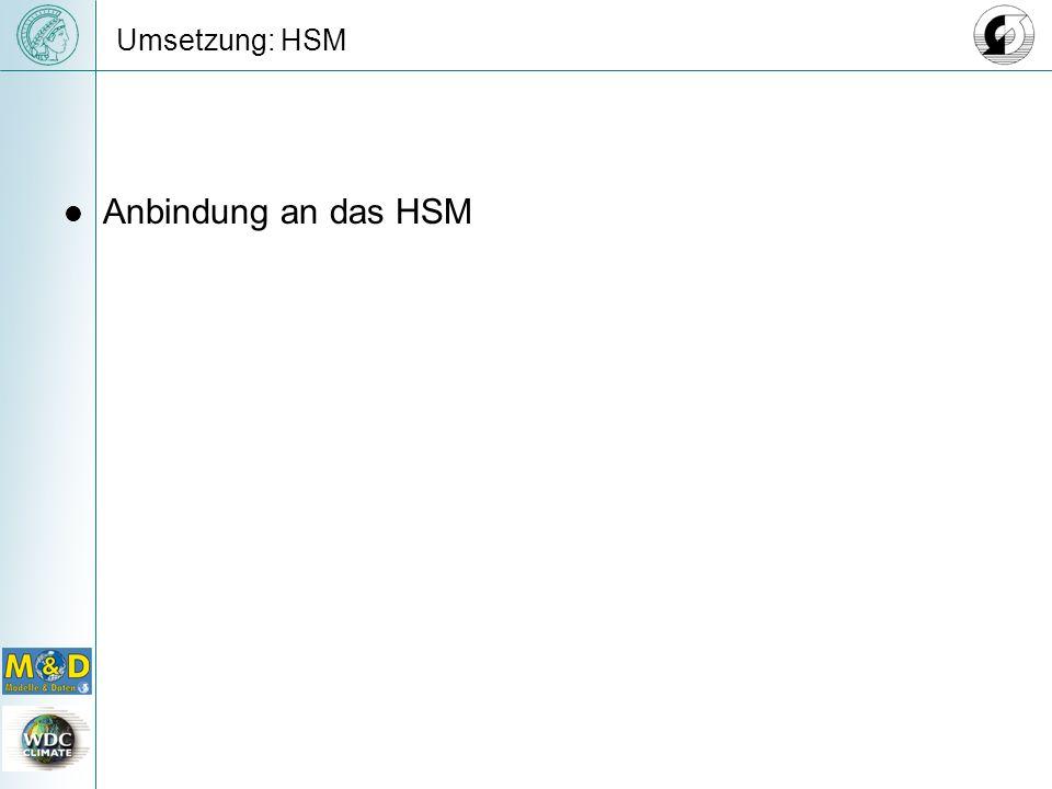 Umsetzung: HSM Anbindung an das HSM