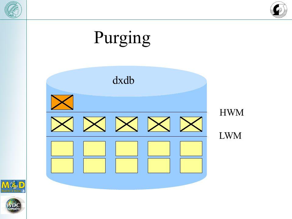 Purging dxdb HWM LWM