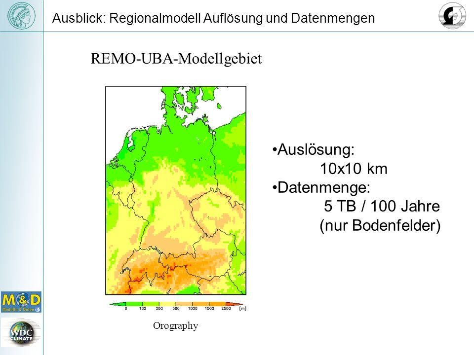 Ausblick: Regionalmodell Auflösung und Datenmengen