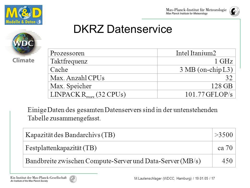 DKRZ Datenservice Prozessoren Intel Itanium2 Taktfrequenz 1 GHz Cache