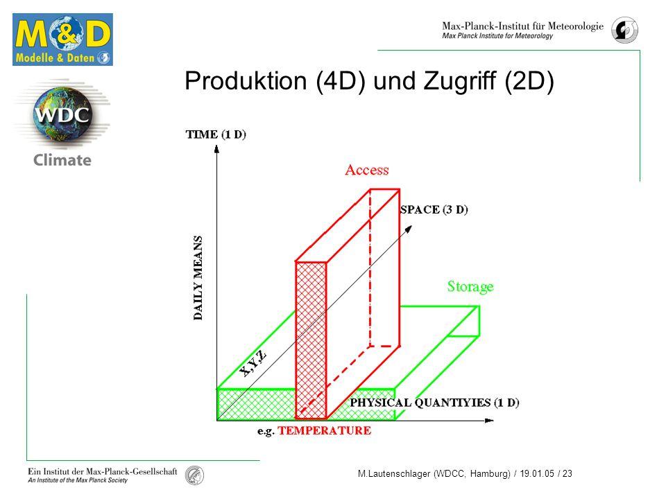 Produktion (4D) und Zugriff (2D)