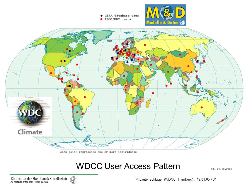 WDCC User Access Pattern