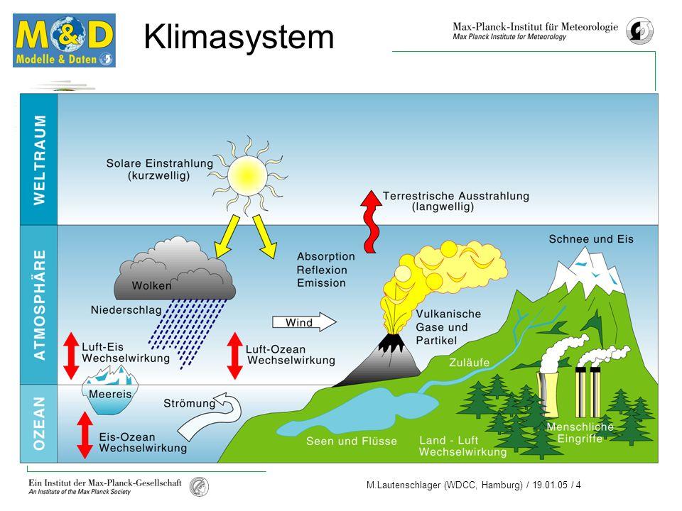 Klimasystem