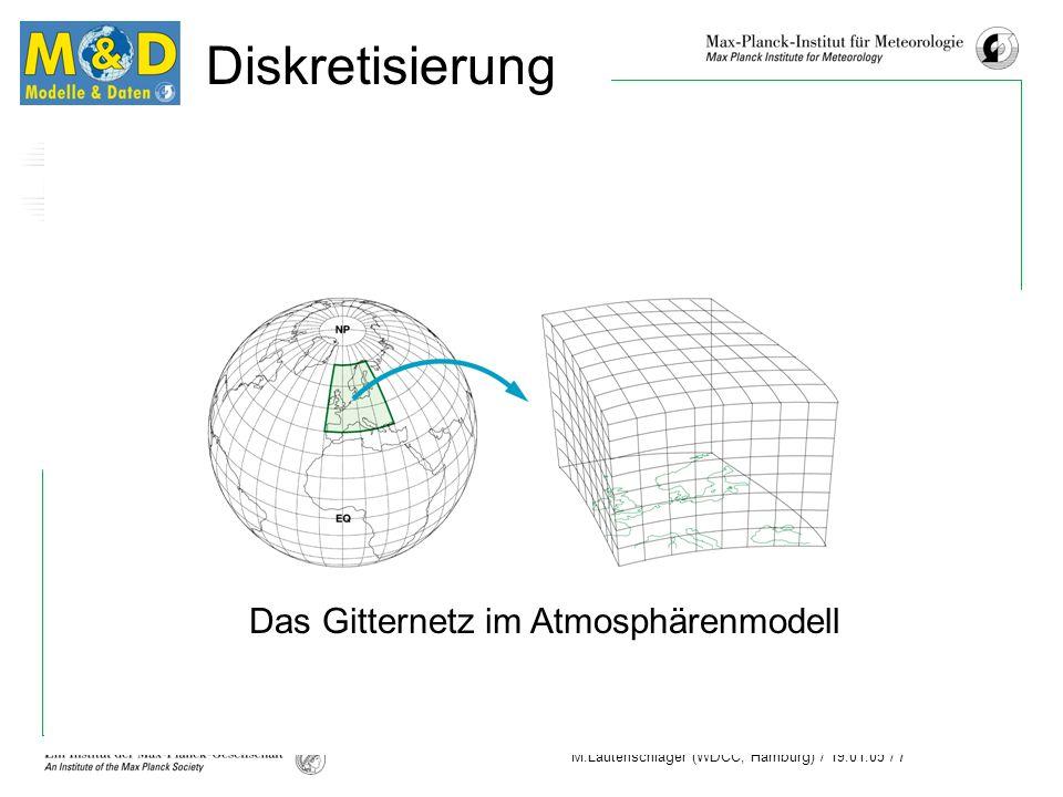 Das Gitternetz im Atmosphärenmodell