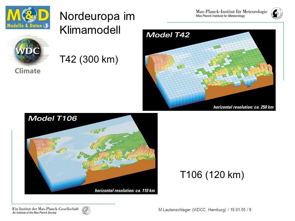 Nordeuropa im Klimamodell