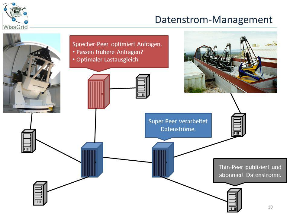 Datenstrom-Management