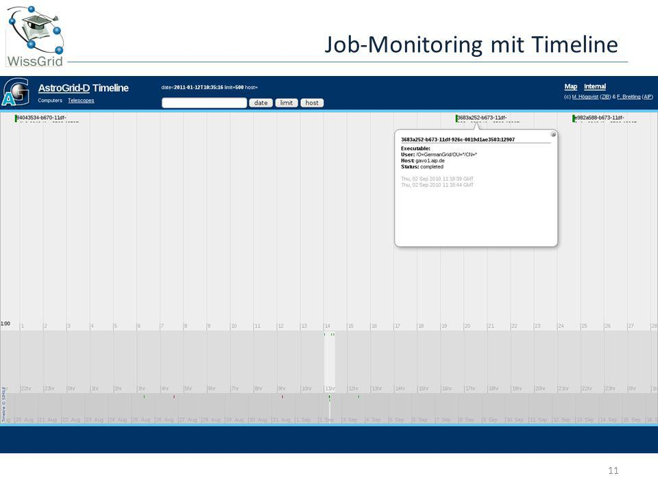 Job-Monitoring mit Timeline