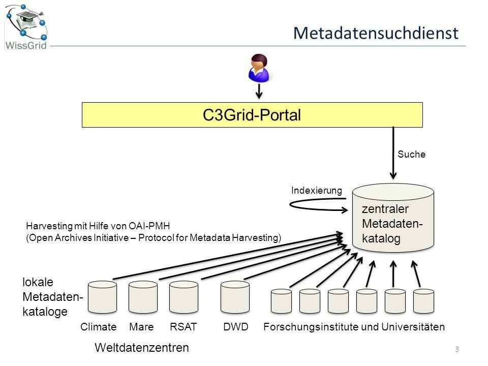 Metadatensuchdienst C3Grid-Portal zentraler Metadaten- katalog lokale