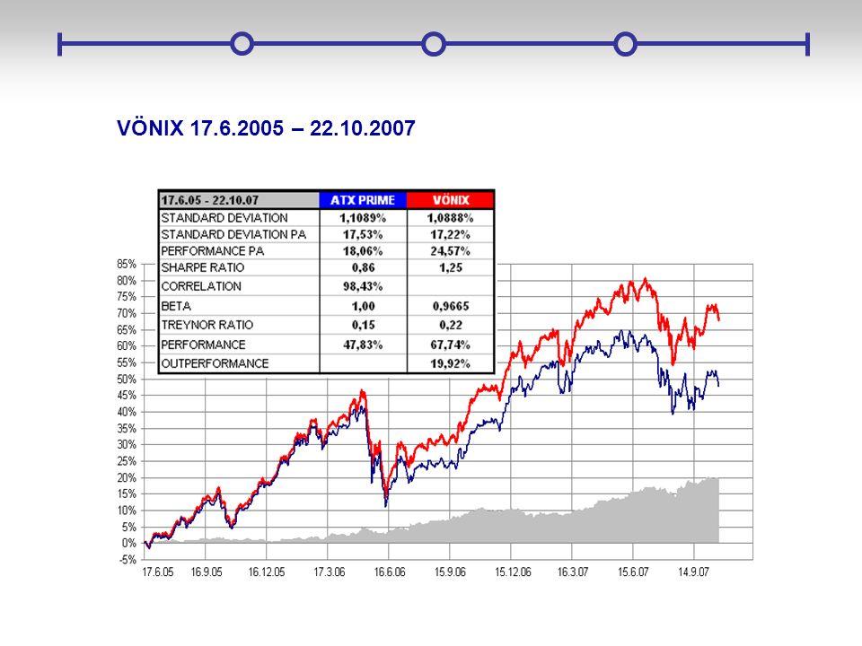 VÖNIX 17.6.2005 – 22.10.2007