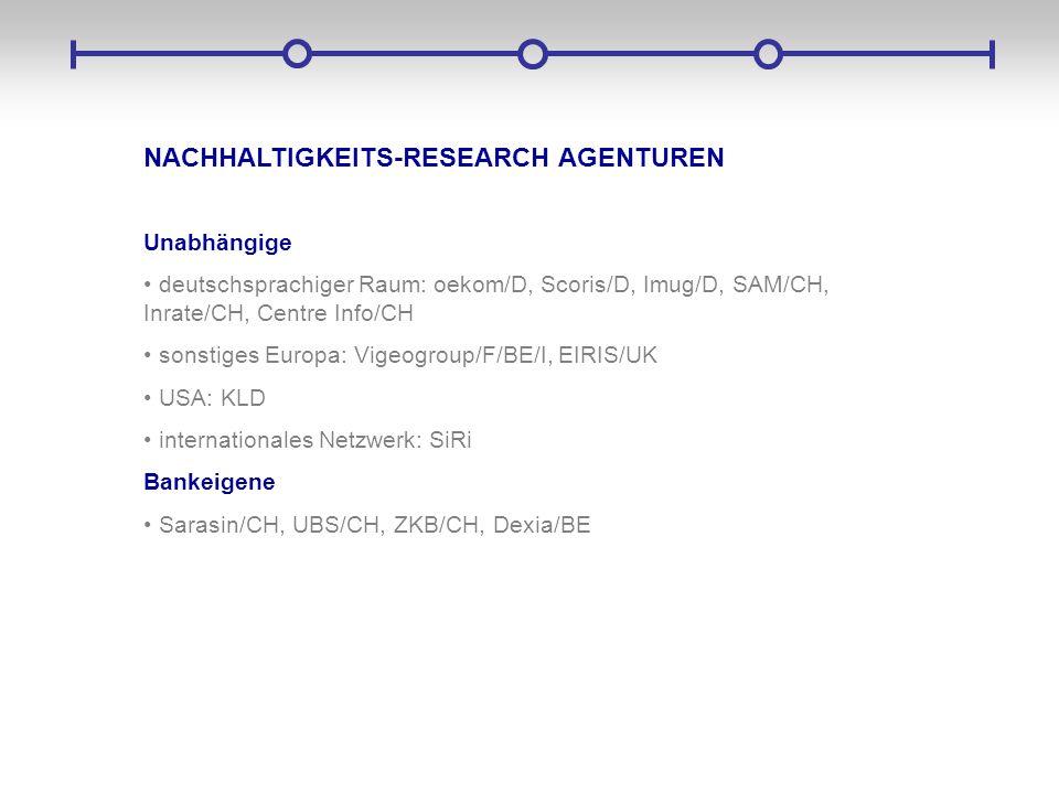 NACHHALTIGKEITS-RESEARCH AGENTUREN