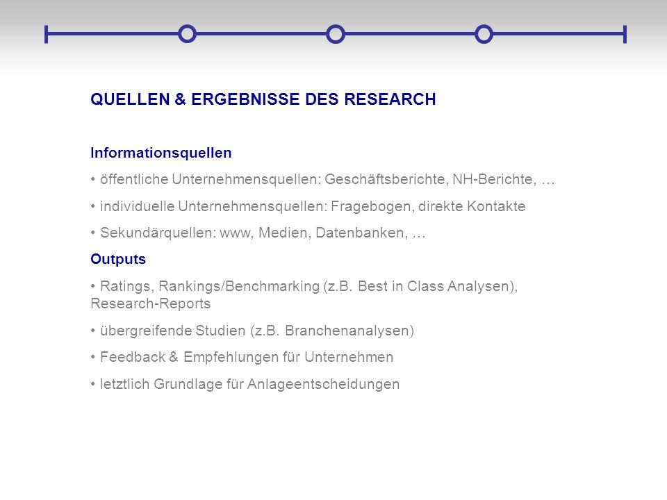 QUELLEN & ERGEBNISSE DES RESEARCH