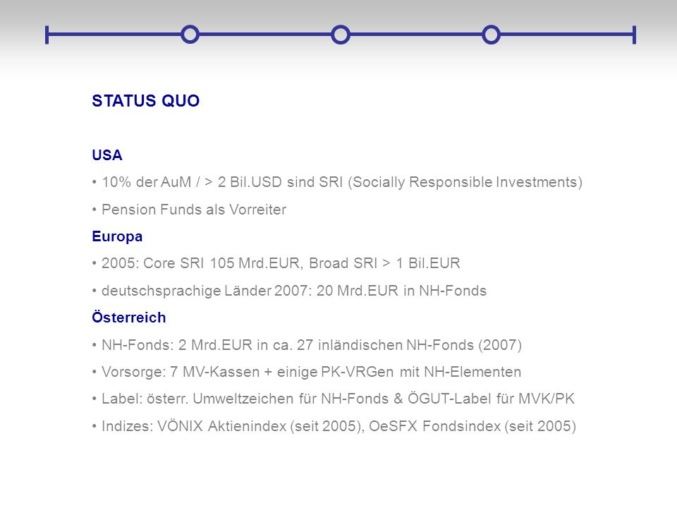 STATUS QUO USA. 10% der AuM / > 2 Bil.USD sind SRI (Socially Responsible Investments) Pension Funds als Vorreiter.
