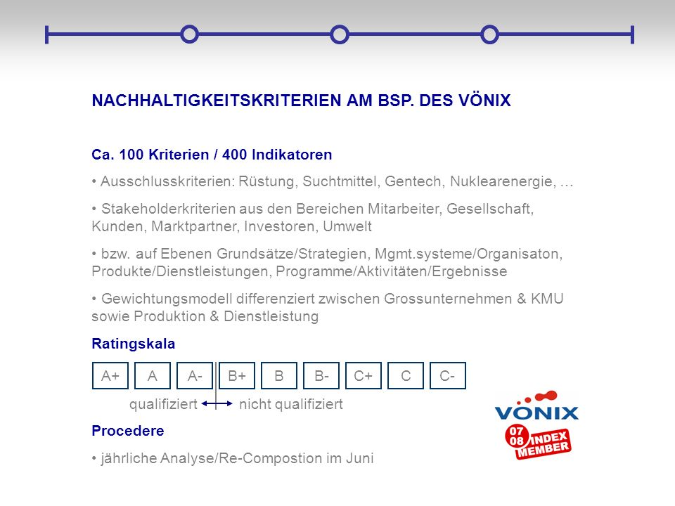 NACHHALTIGKEITSKRITERIEN AM BSP. DES VÖNIX