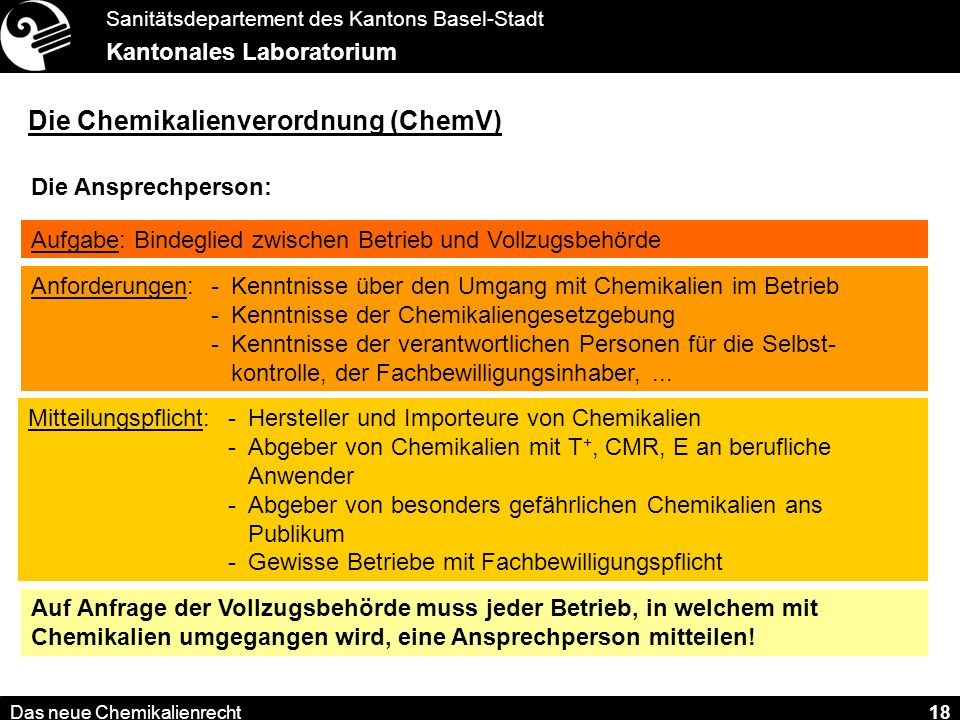 Die Chemikalienverordnung (ChemV)
