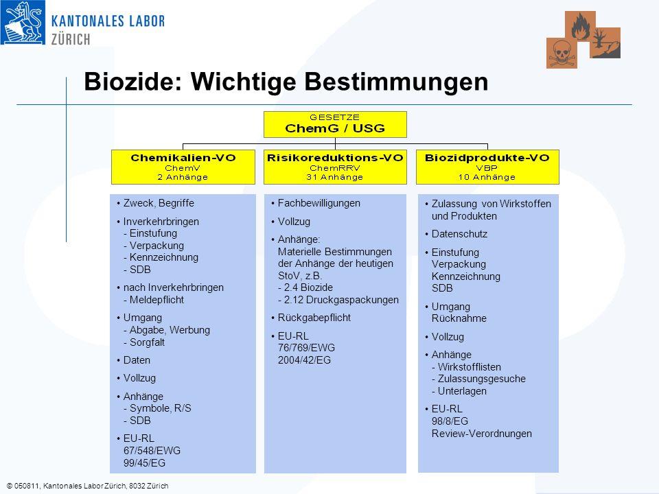 Biozide: Wichtige Bestimmungen
