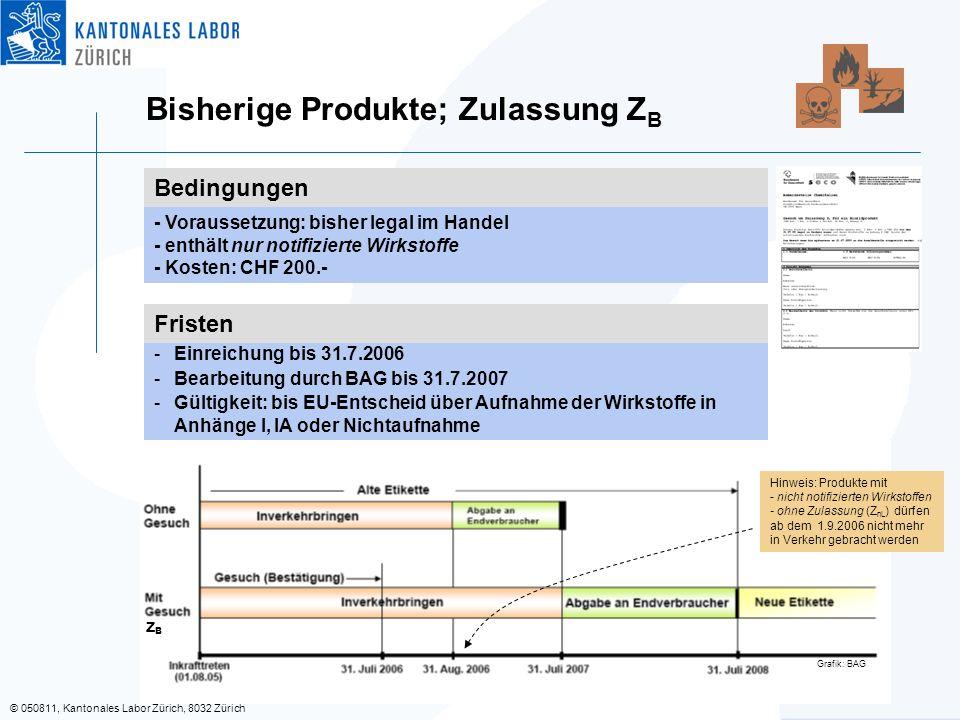 Bisherige Produkte; Zulassung ZB