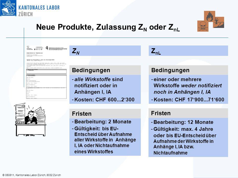Neue Produkte, Zulassung ZN oder ZnL