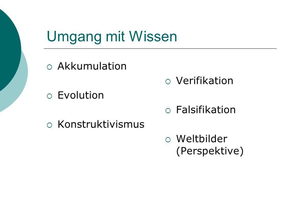 Umgang mit Wissen Akkumulation Verifikation Evolution Falsifikation