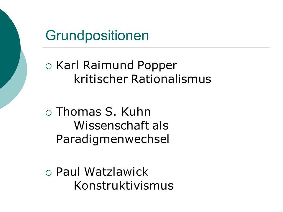 Grundpositionen Karl Raimund Popper kritischer Rationalismus