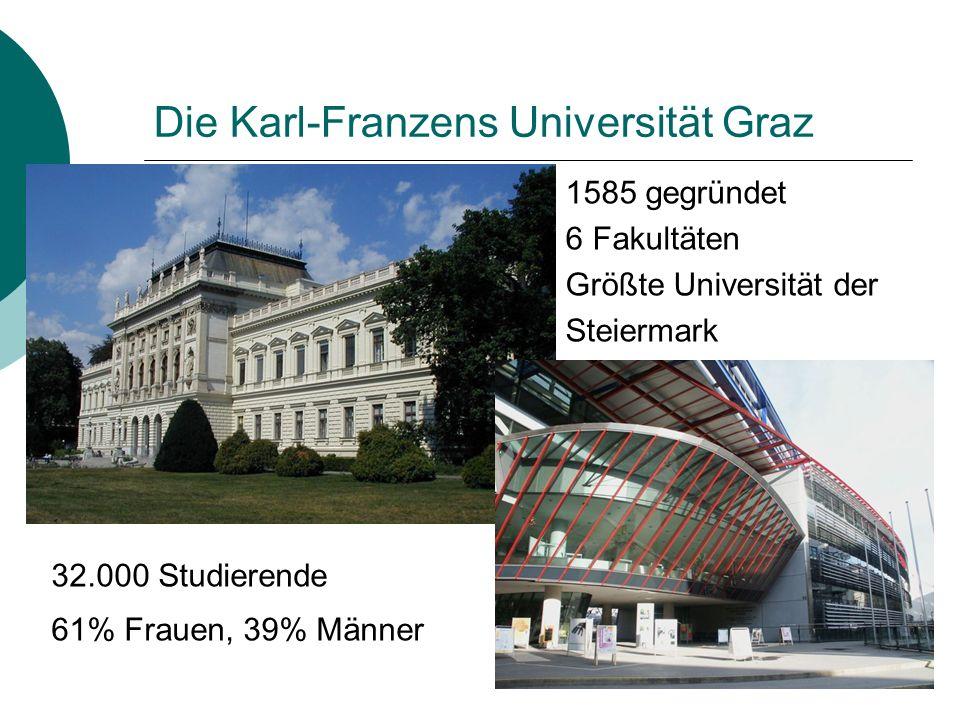 Die Karl-Franzens Universität Graz