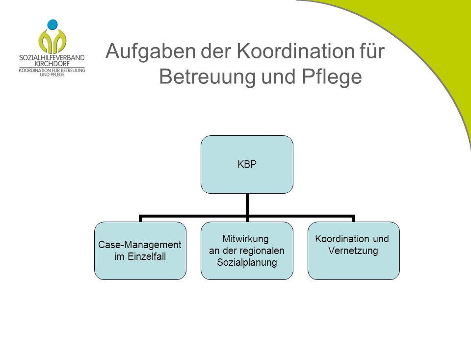 Aufgaben der Koordination für Betreuung und Pflege