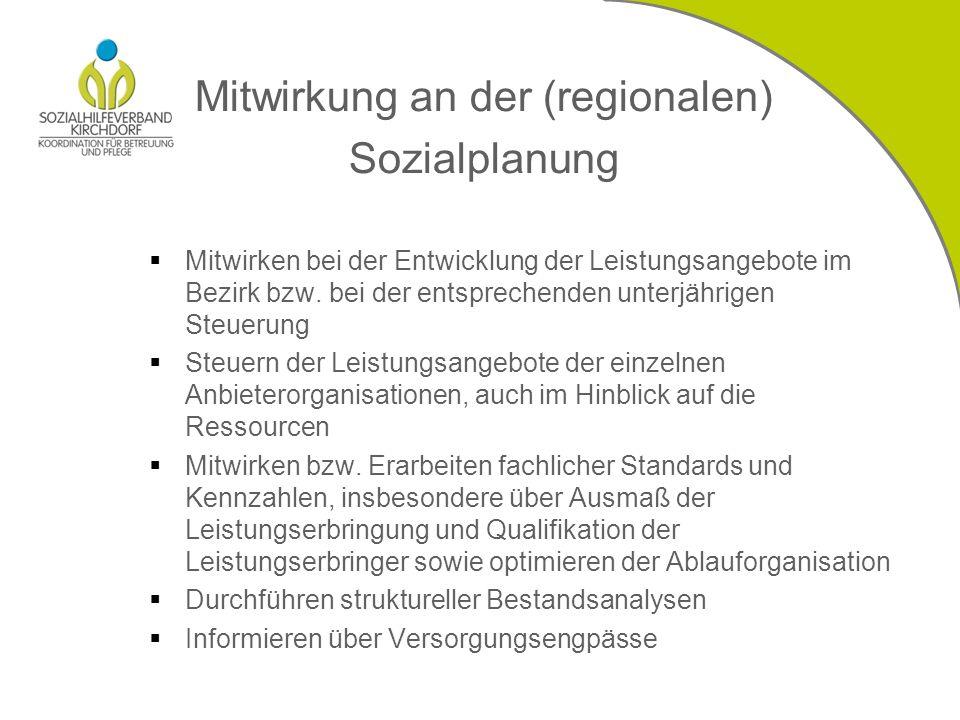 Mitwirkung an der (regionalen)