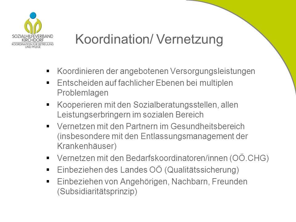 Koordination/ Vernetzung