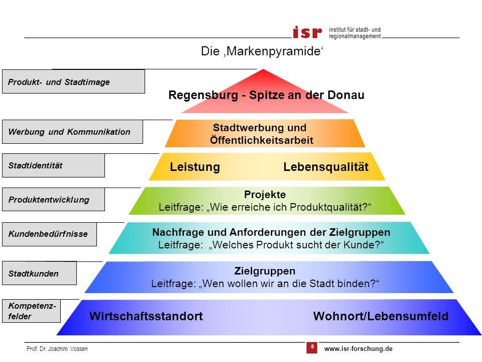Die 'Markenpyramide' Regensburg - Spitze an der Donau
