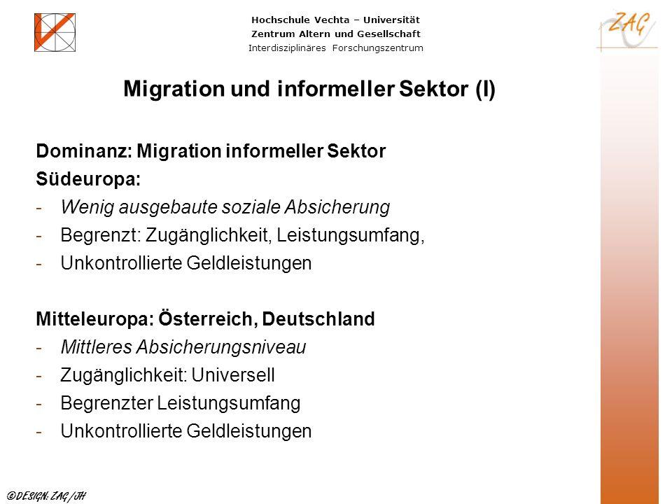 Migration und informeller Sektor (I)