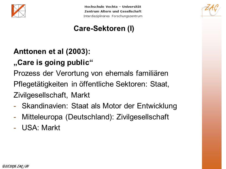 """Care-Sektoren (I) Anttonen et al (2003): """"Care is going public Prozess der Verortung von ehemals familiären."""