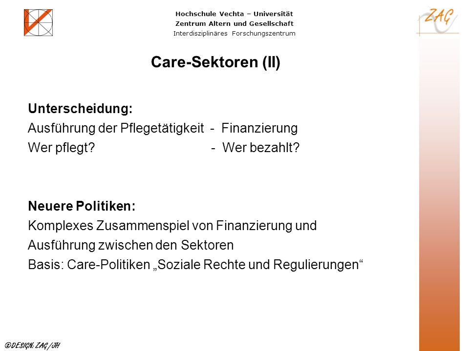 Care-Sektoren (II) Unterscheidung: