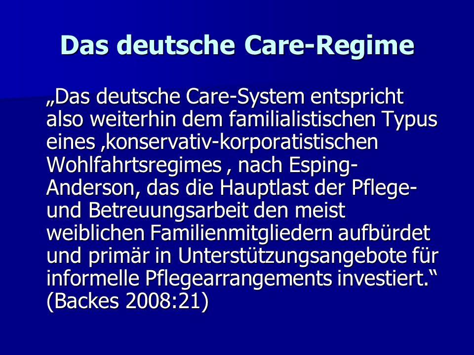 Das deutsche Care-Regime