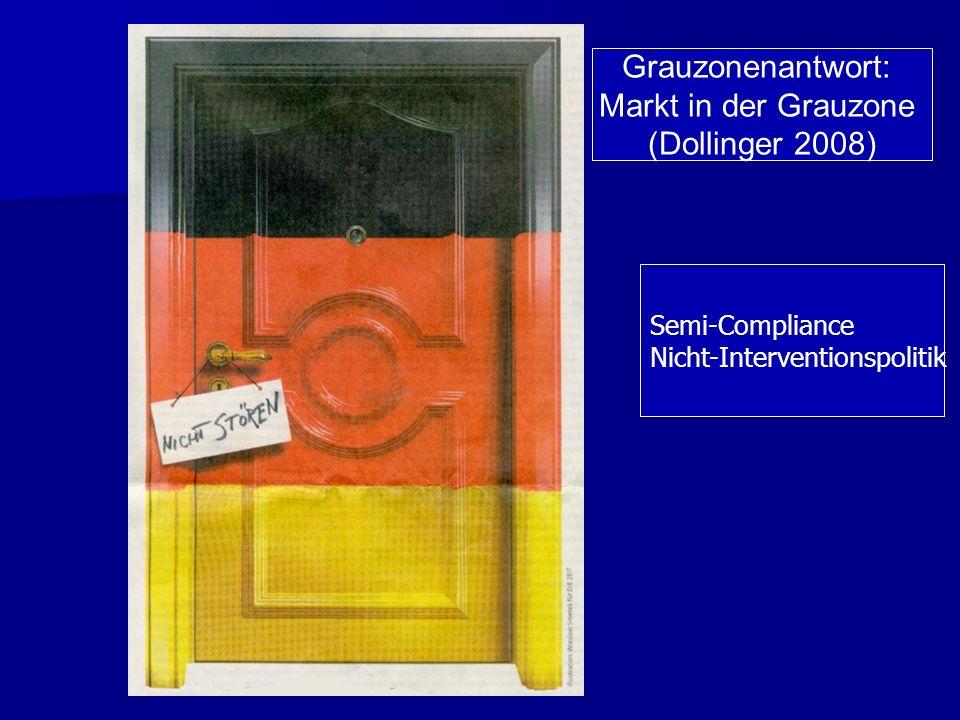 Grauzonenantwort: Markt in der Grauzone (Dollinger 2008)