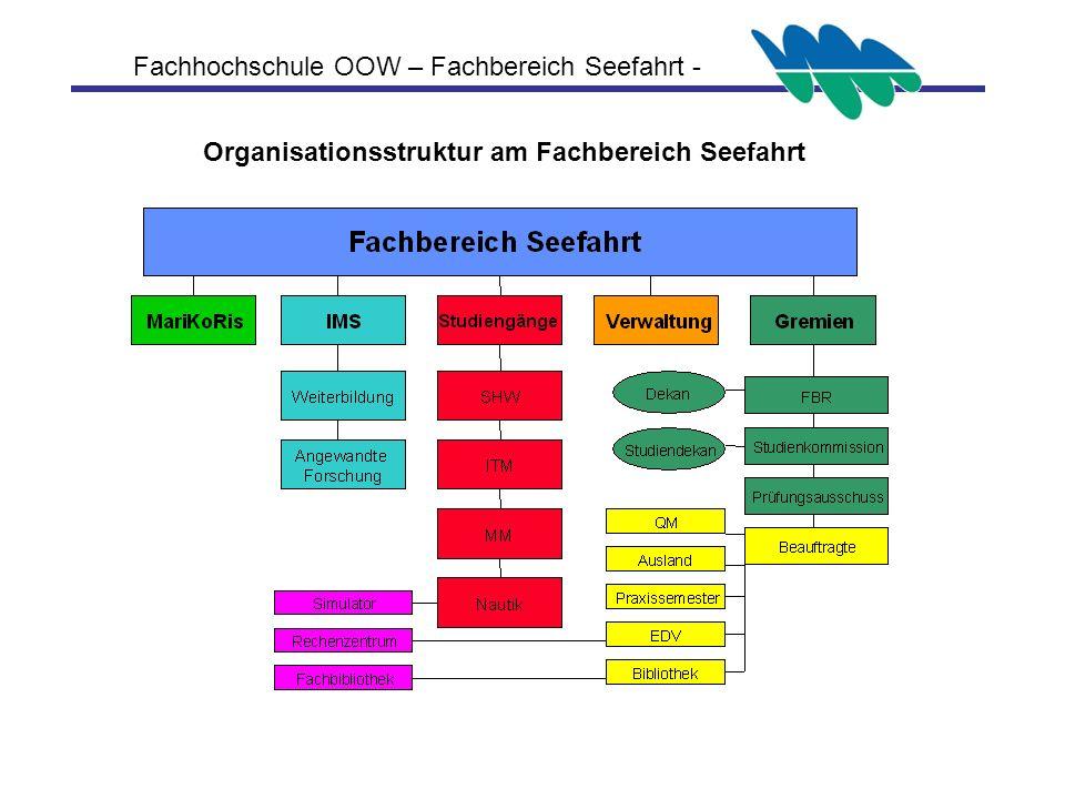 Organisationsstruktur am Fachbereich Seefahrt