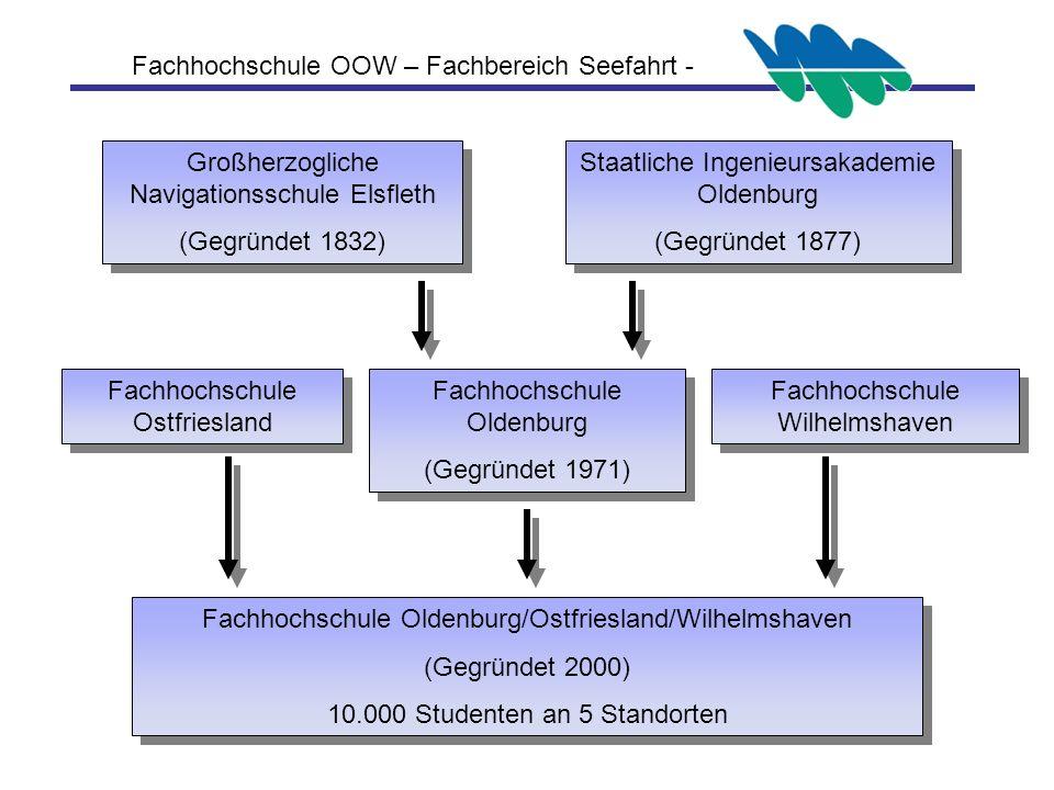 Großherzogliche Navigationsschule Elsfleth (Gegründet 1832)
