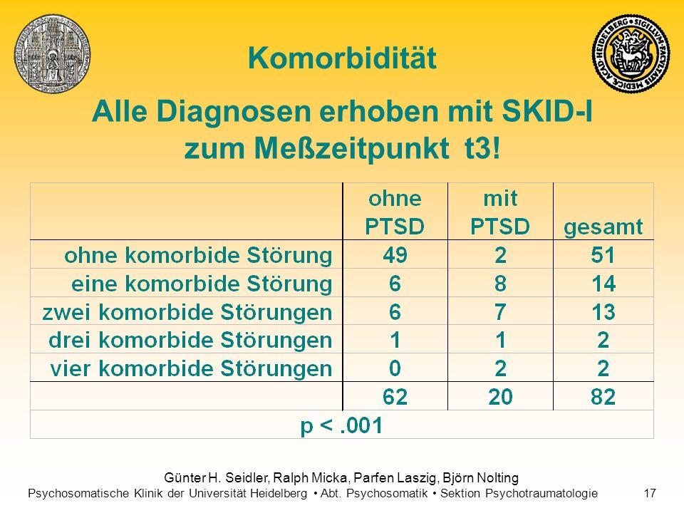 Alle Diagnosen erhoben mit SKID-I zum Meßzeitpunkt t3!