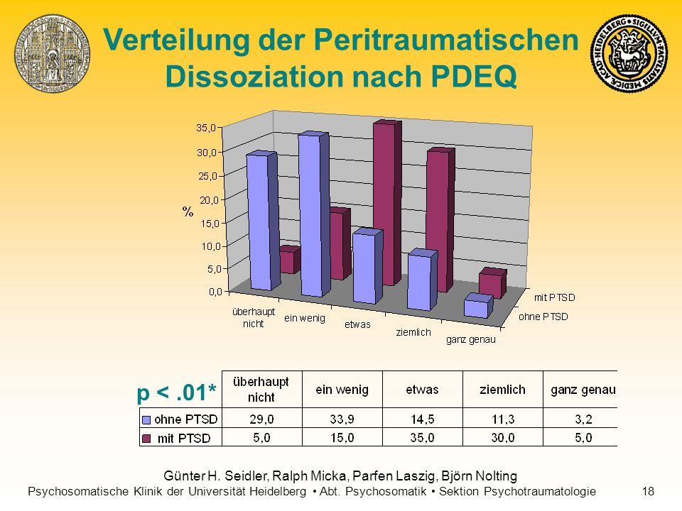 Verteilung der Peritraumatischen Dissoziation nach PDEQ