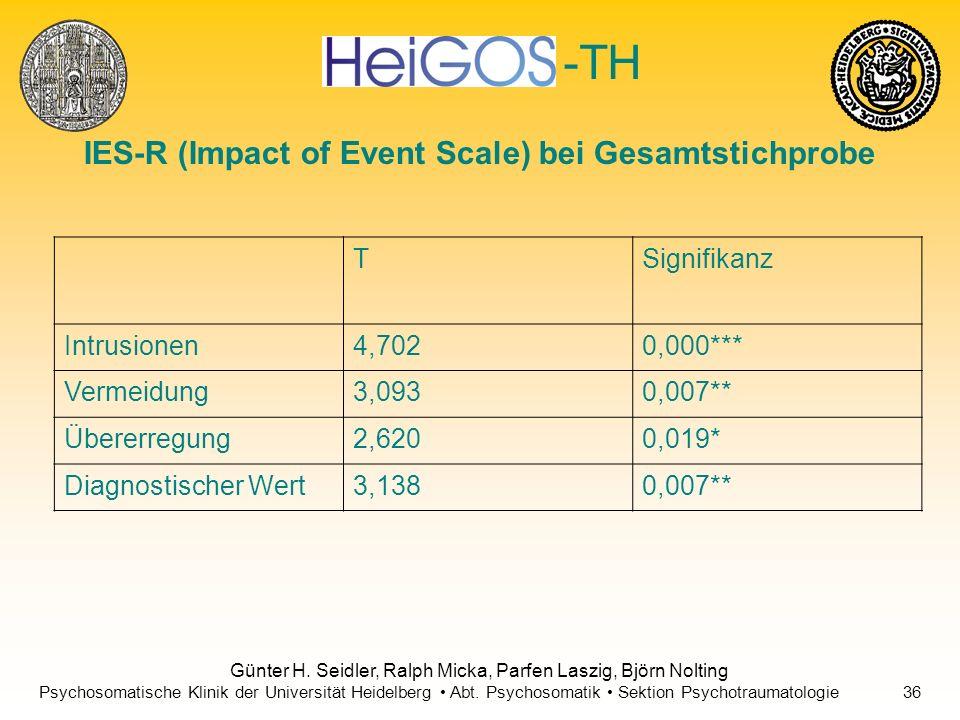 IES-R (Impact of Event Scale) bei Gesamtstichprobe