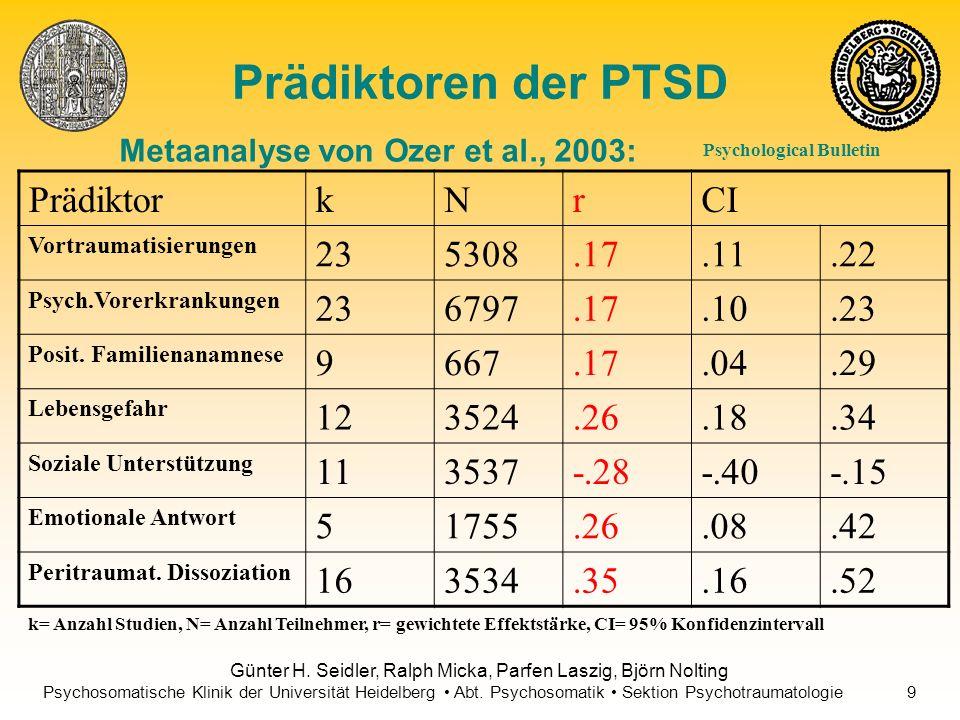 Prädiktoren der PTSD Prädiktor k N r CI 23 5308 .17 .11 .22 6797 .10