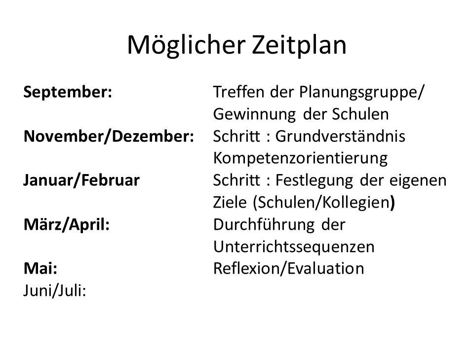 Möglicher Zeitplan September: Treffen der Planungsgruppe/