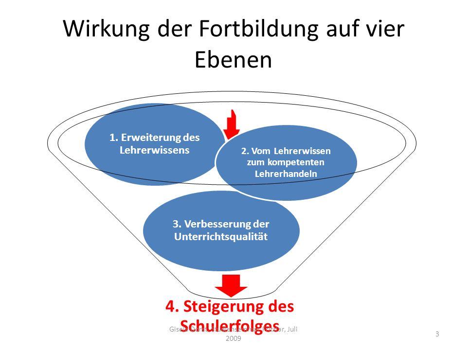 Wirkung der Fortbildung auf vier Ebenen