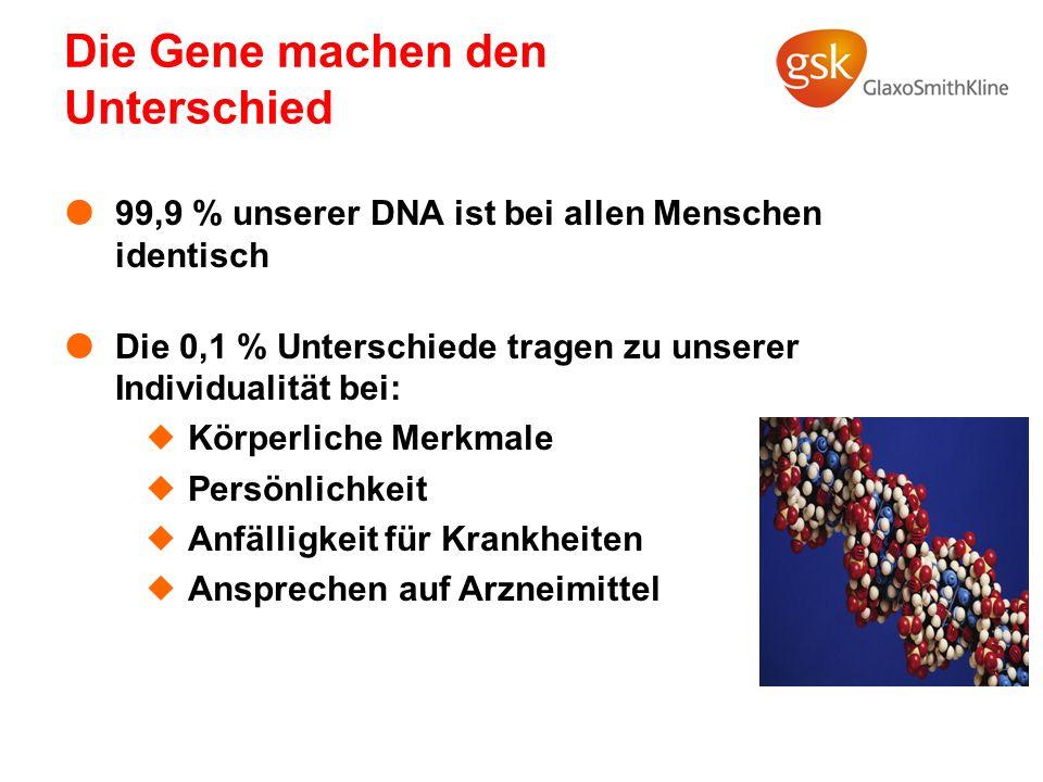 Die Gene machen den Unterschied