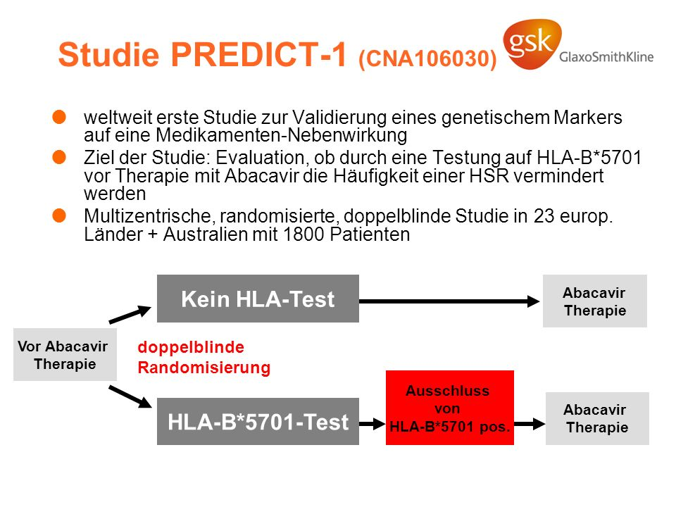 Studie PREDICT-1 (CNA106030) Kein HLA-Test HLA-B*5701-Test