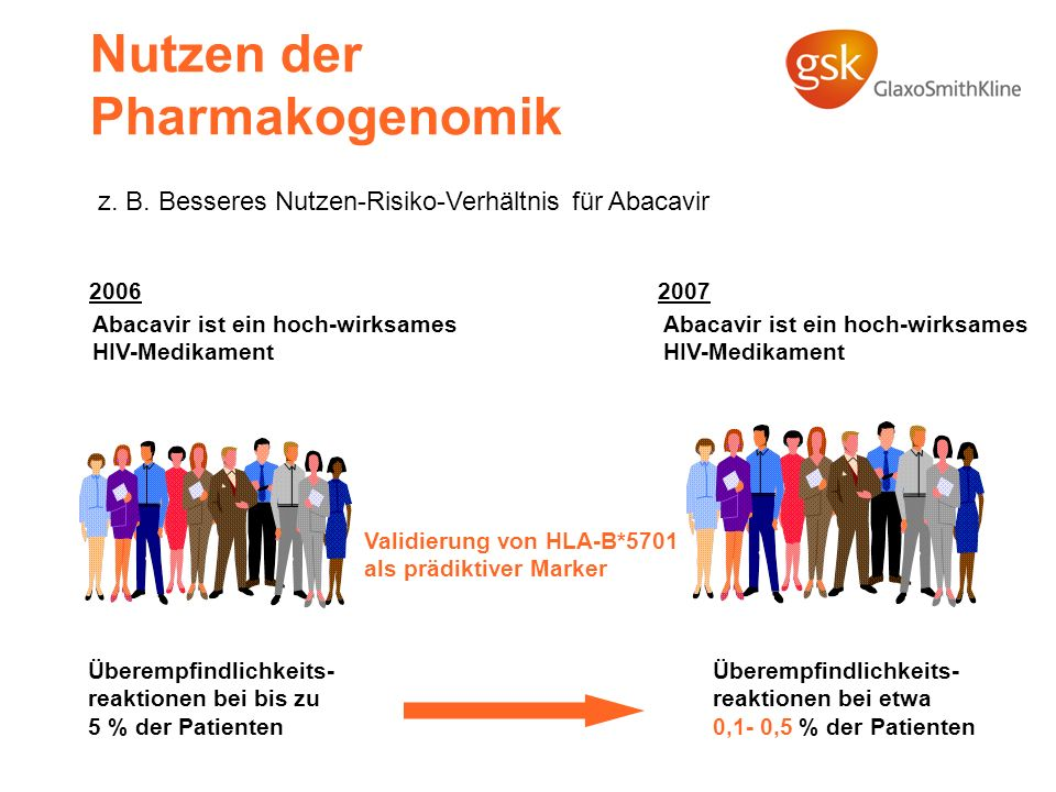 Nutzen der Pharmakogenomik