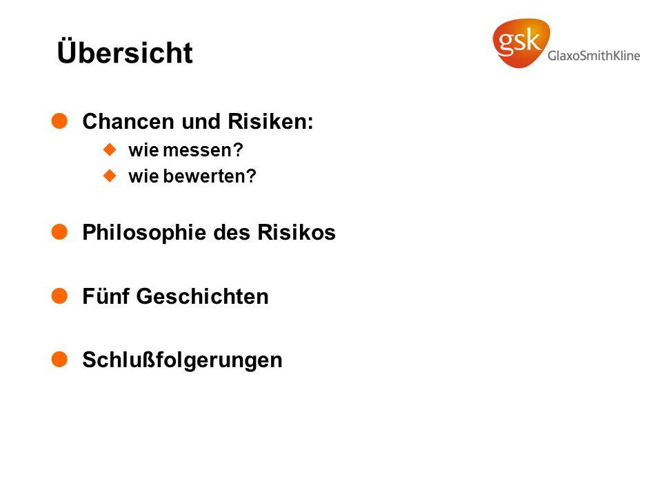 Übersicht Chancen und Risiken: Philosophie des Risikos