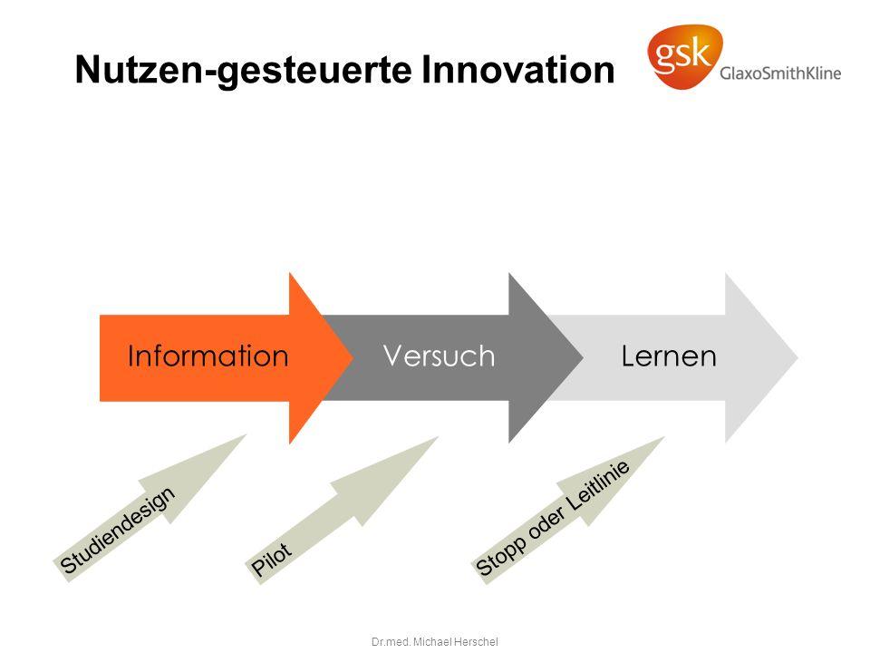 Nutzen-gesteuerte Innovation