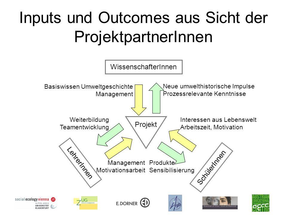 Inputs und Outcomes aus Sicht der ProjektpartnerInnen